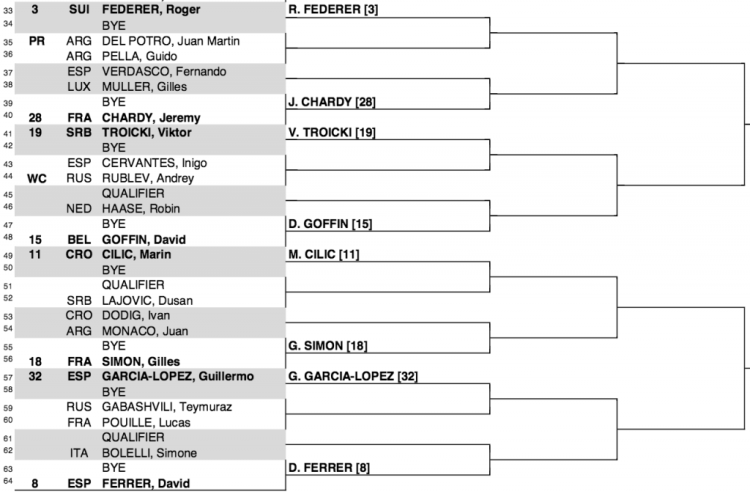 2016 Miami Open Draw 2:4