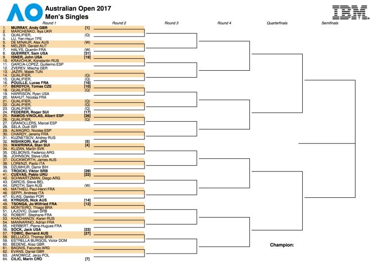 2017 Australian Open Draw 1:2