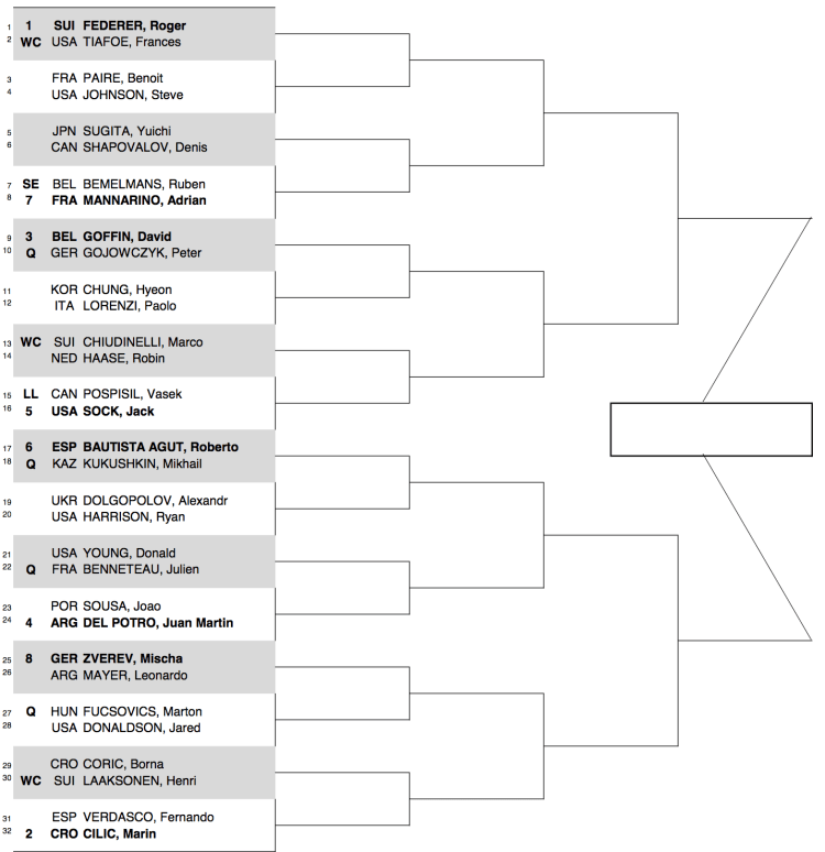 2017 Swiss Indoors Draw