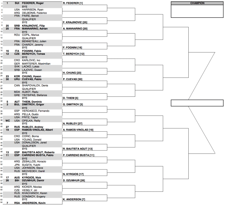 2018 BNP Paribas Open Draw (Indian Wells) - Top Half