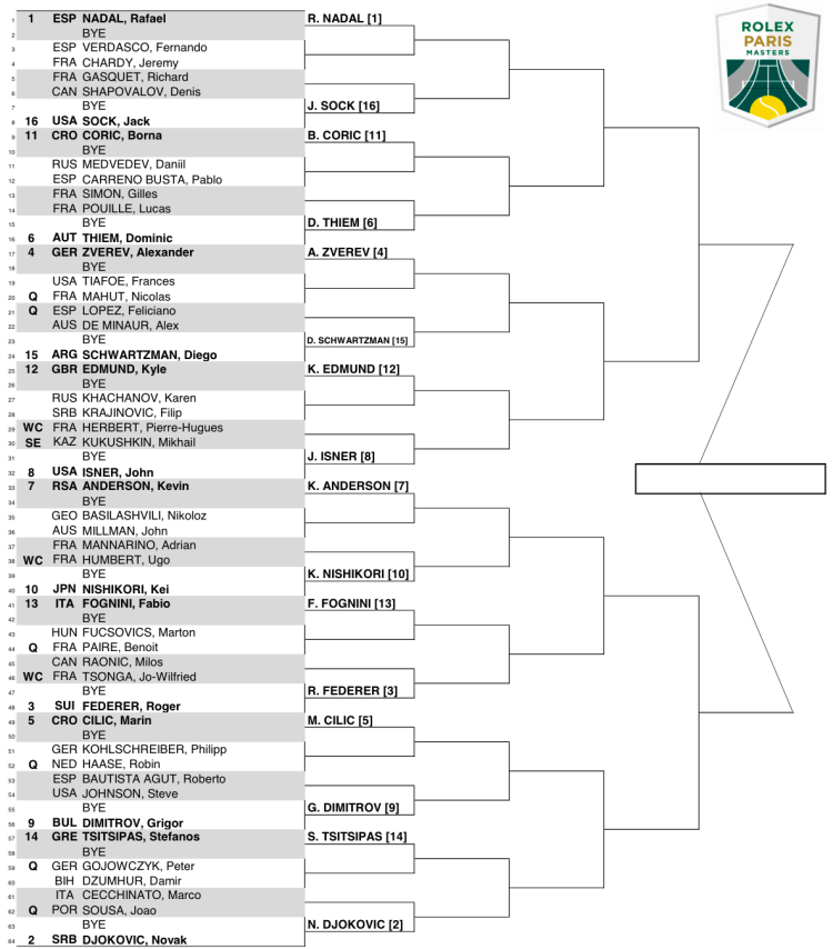 2018 Paris Masters Draw