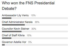 Debate-poll