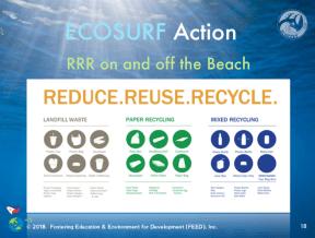 ECOSURF-Action-RRR