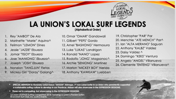 LU-LOKAL-SURF-LEGENDS-LIST-FINAL-2018.png