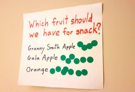orange or apple dot voting