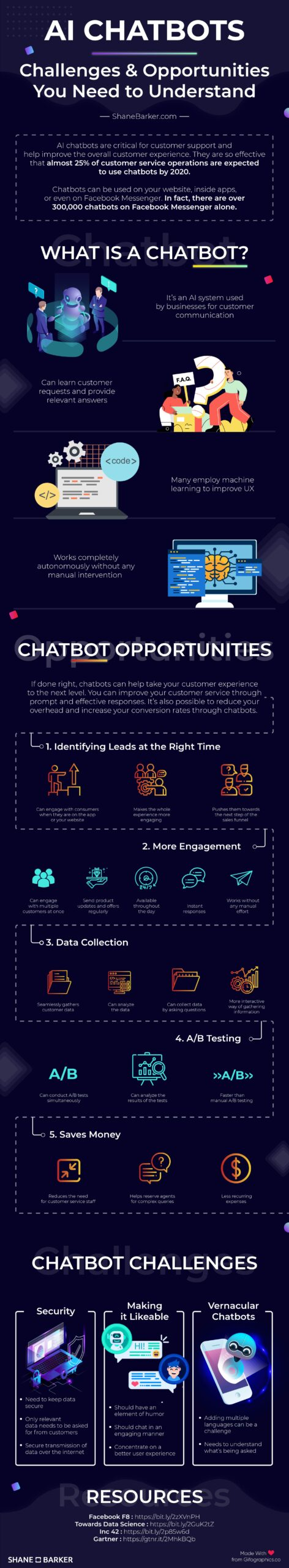 AI Chatbots Challenges and Opportunities You Need to Understand