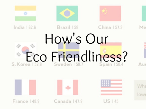 Eco Friendly Defined + How the US Stacks Up