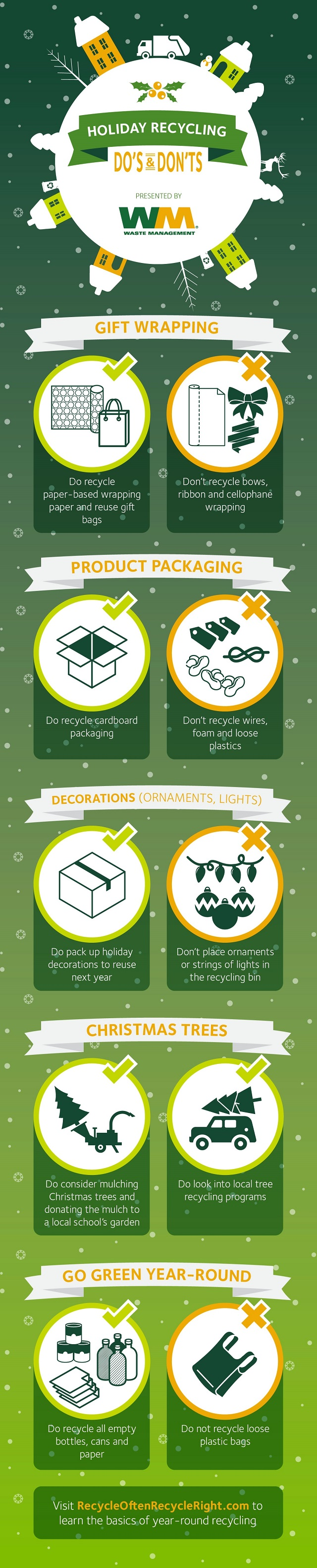 Holiday Waste Management Infographic