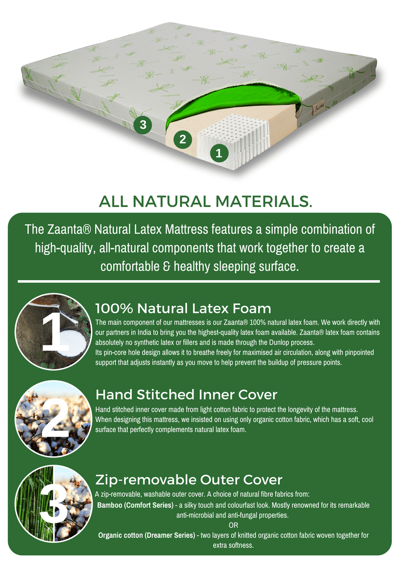 Zaanta Natural Latex Mattresses How Is It Made