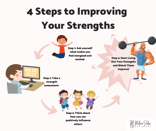4 Steps to Understanding Your Strengths