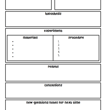 A scientific method worksheet