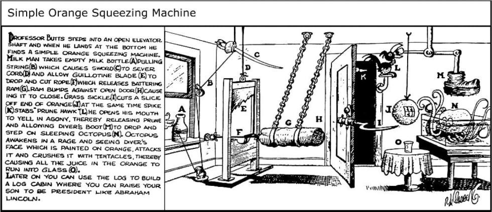 Een Rube Goldbergmachine