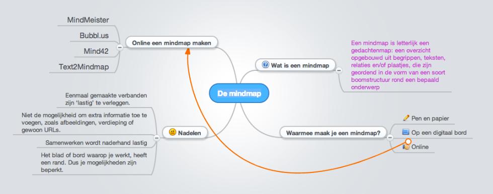 Web 2.0 tips voor het onderwijs: Een mindmap maken