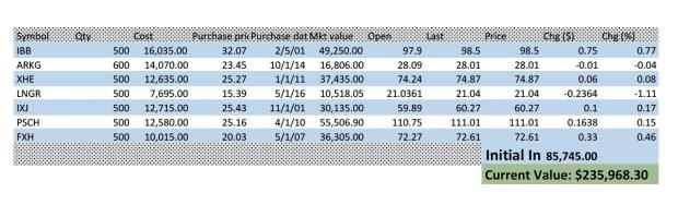 Biotech_Stocks_I_wish_I_bought.png
