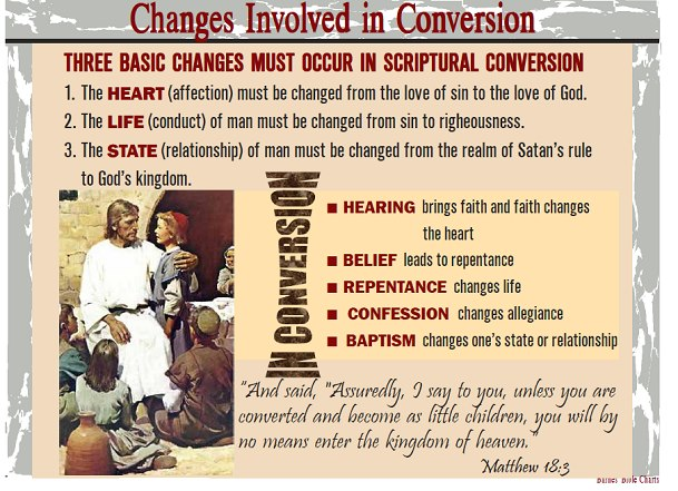 Bible Chart - Changes Involved in Conversion