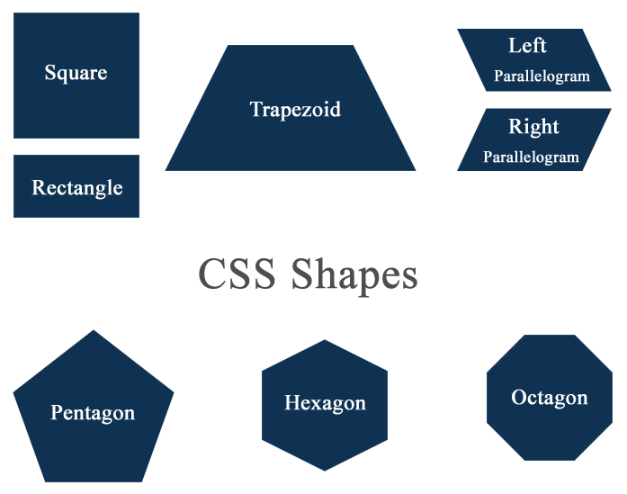 CSS Shapes - Square Rectangle Parallelogram Trapezoid and Polygons