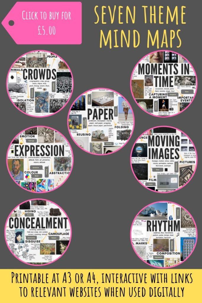 AQA GCSE art mindmaps