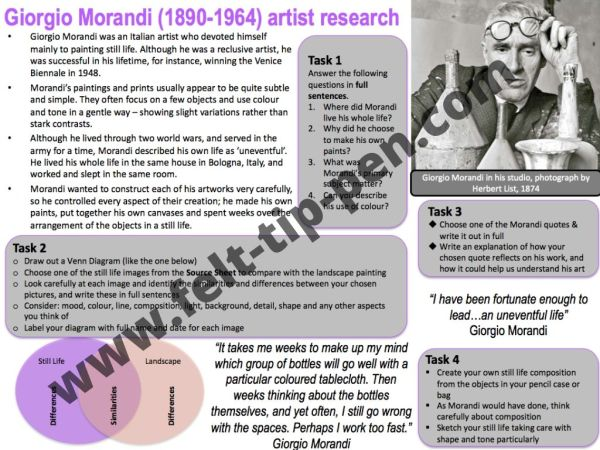 Morandi still life artist research worksheet