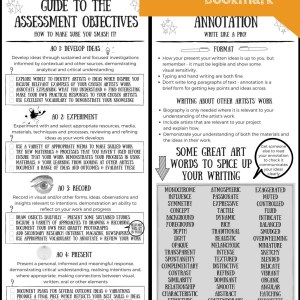 a level assessment art infographic
