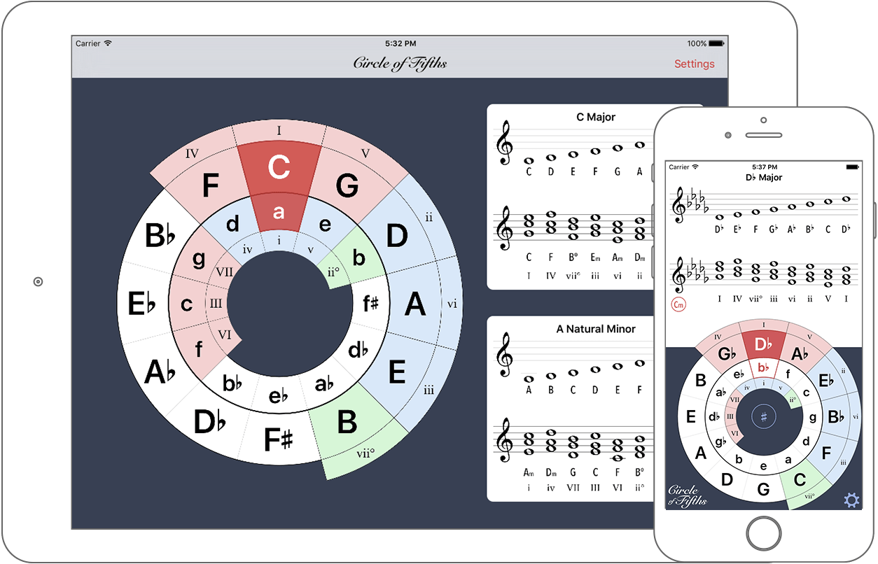 Circle Of Fifths Opus 1 For Iphone And Ipad