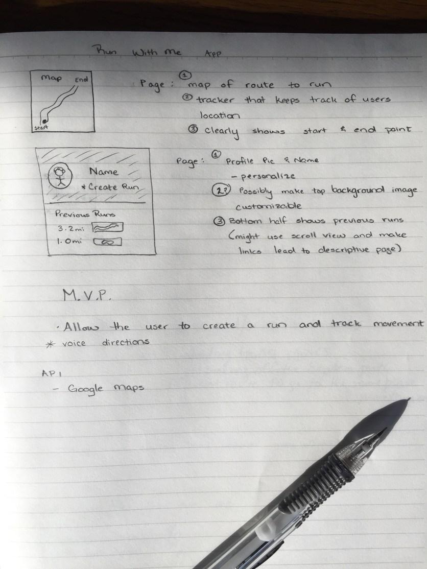 planning the basics