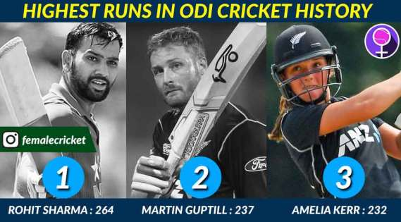 Kerr's 232* is the third highest score in ODI cricket history