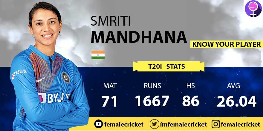 Smriti Mandhana for Women's T20 World Cup 2020