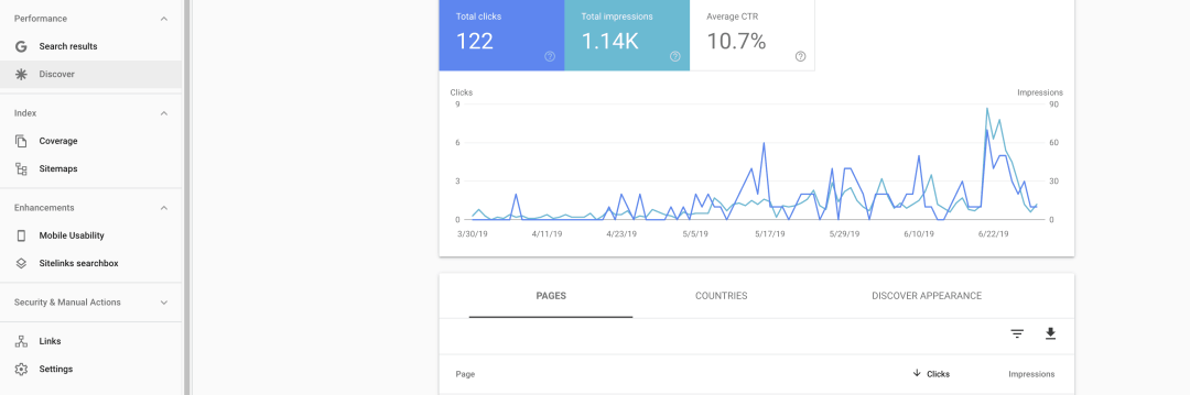 Google Search Console Discover Feature