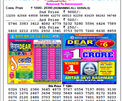 Florida Lottery winning numbers Result Live Today 09-06-2021