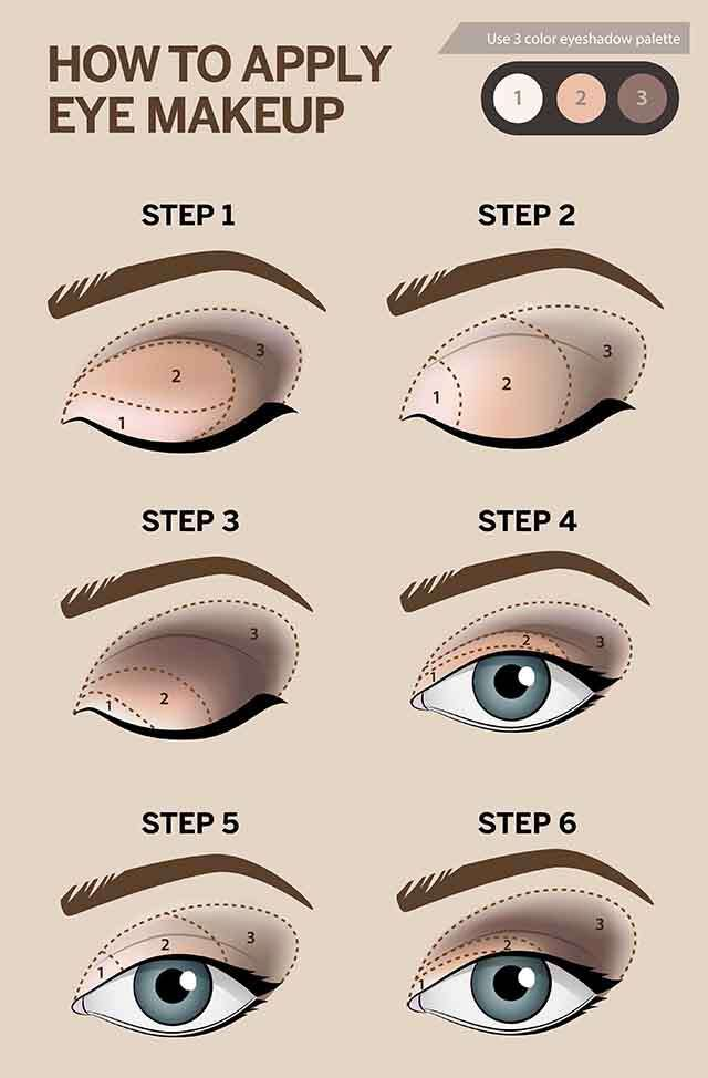 How To Do Eye Makeup With Tips And Trends Femina In