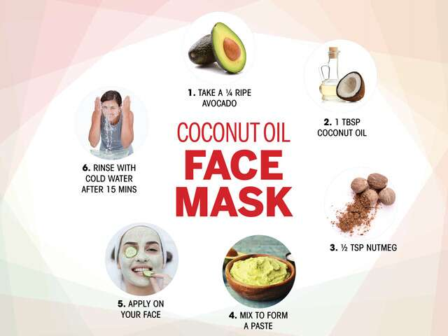 Coconut Oils Face Mask Infographic