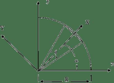 図A-1 正多角形を構成する三角形