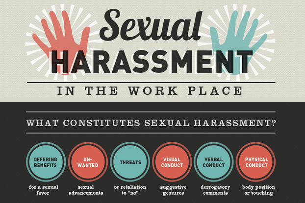 Dealing with sexual harassment in the workplace