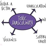 11 Ways How Toxic Masculinity Hurts Men