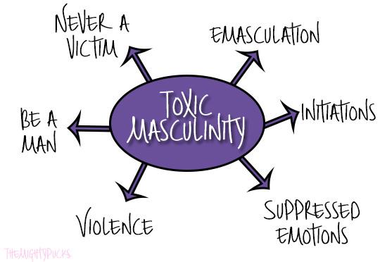 11 Ways How Toxic Masculinity Hurts Men