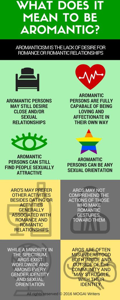 Asexual aromantic