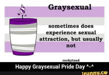 Grey In The Country Of Hues: Being Graysexual