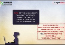 How To Report Cyber Crimes in India?