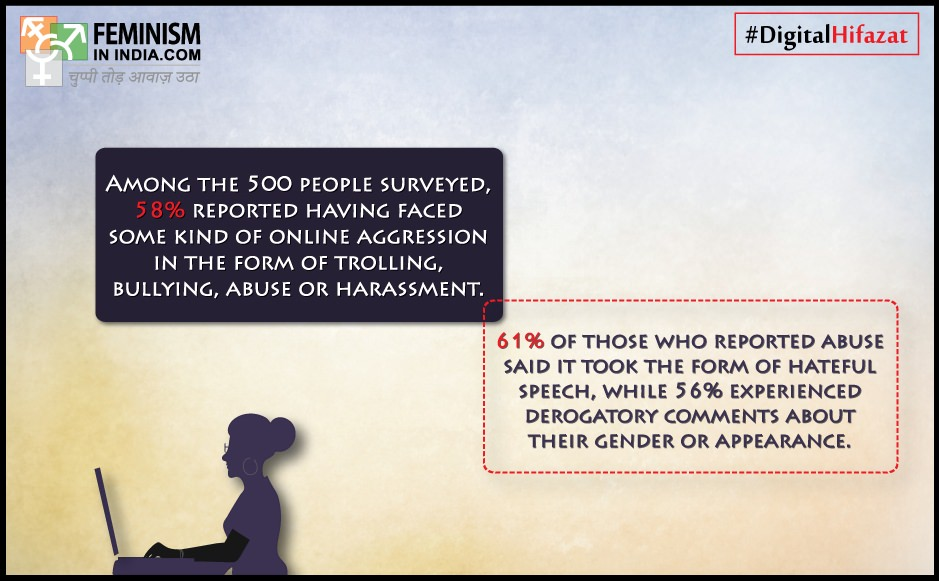 What is Cyber VAW And Why Is It Termed As Violence?