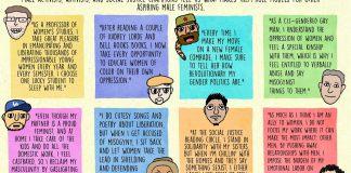 Comic: Male Feminist Allies Be Like...