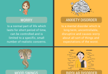 Infographic: Why Words Matter When We're Talking About Mental Illnesses