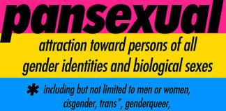 pansexual