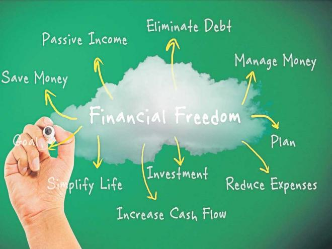 My Ongoing Personal Journey To Financial Literacy As A Woman | Feminism In India