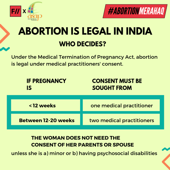 abortion law medical termination of pregnancy act india