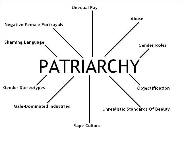 Patriarchy (2)
