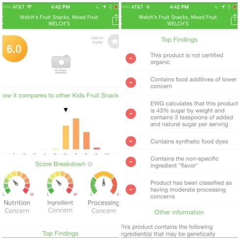 Welch's Fruit Snack Food Score