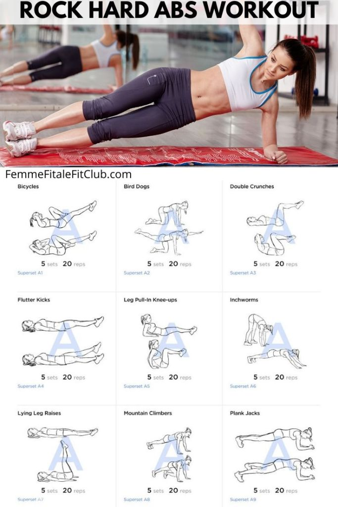 Perform this Rock Hard Abs workout 3 times a week to get rid of belly fat quickly.  #womenshealth #abworkoutsforwomen #abs #sixpackabs #getflat #flatabs #bodybossmethod