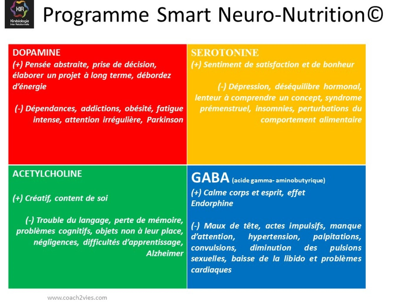 Programme Smart Neuro-Nutrition