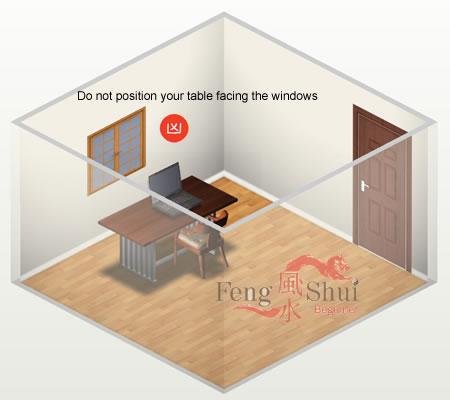 Feng Shui Desk Placement In Bedroom