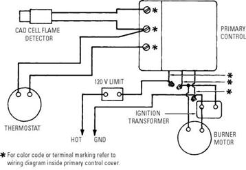 image090?resize\\\\\\\\\\\\\\\=358%2C247 oil furnace wiring diagram honeywell oil burner control \u2022 edmiracle co  at bakdesigns.co